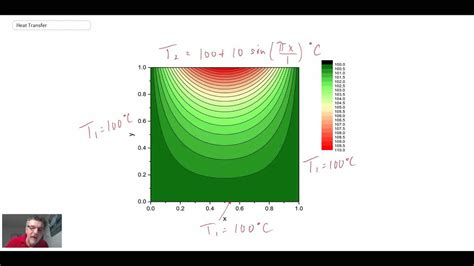 Heat Transfer L10 p1 - Solutions to 2D Heat Equation - YouTube