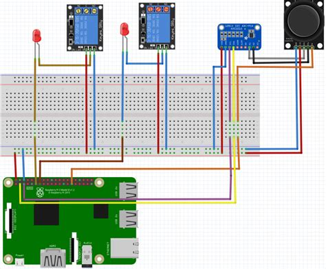 How to control Relays and Joystick with Raspberry Pi