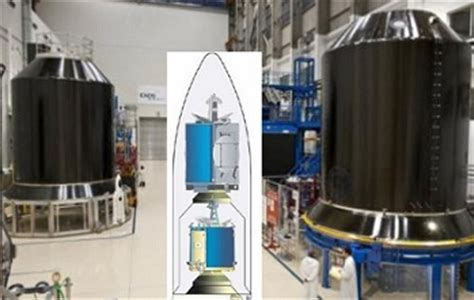 ILS evaluating dual launch capability for Proton-M