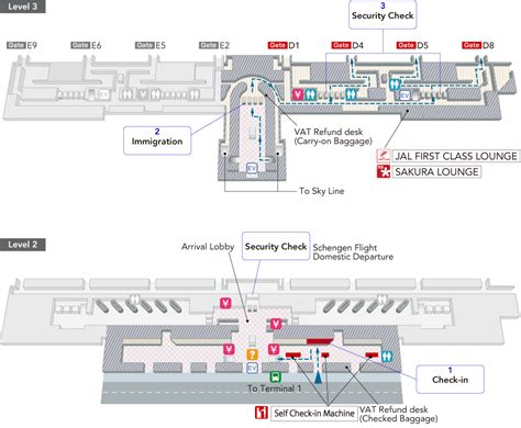 FRANKFURT AIRPORT/Arrivals and departures (Airport guide