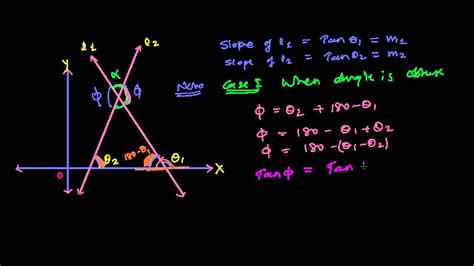 Angle Between Two Lines - YouTube