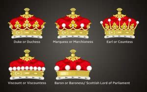Victorian Baroness and baron Meaning, Barons of The