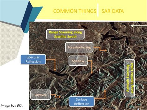 Mapping Water features from SAR Imagery
