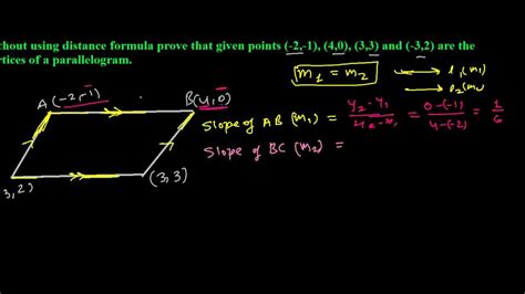 Proving Parallelogram Without Using Distance Formula - YouTube