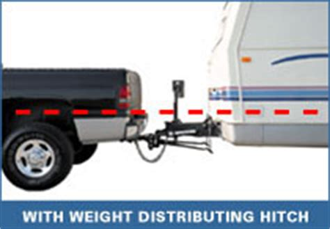 Weight distribution and anti sway