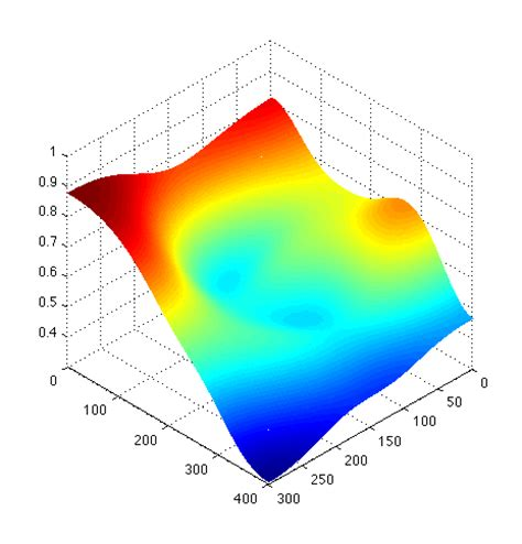 Image processing is fun !: Heat equation removes noise