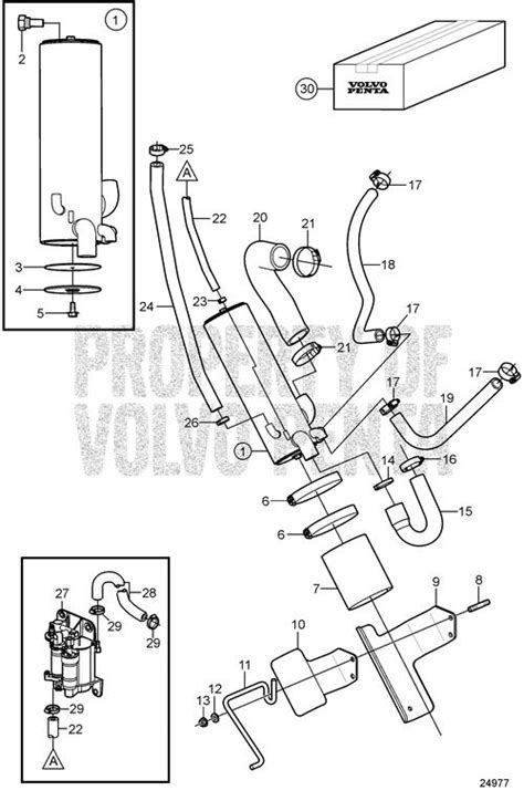Volvo Penta Exploded view / schematic Closed Cooling
